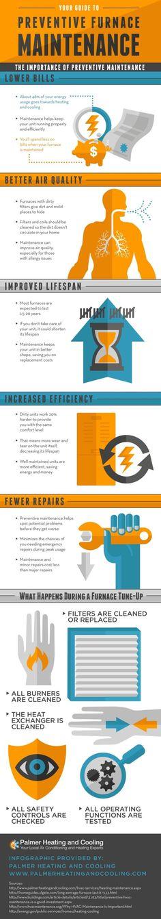 The Importance of Preventive Maintenance (infographic)  #HVAC #EnvironmentalHeatingCooling