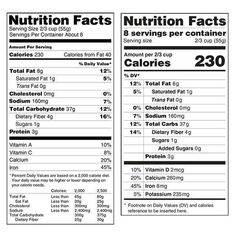 Nutrition label generator use with a nutrition calculator like on nutrition facts forumfinder Image collections