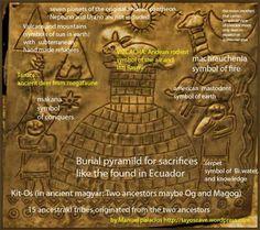Legendary Metal Library Found in Tayos Cave in Ecuador