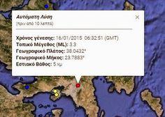 Ελληνικό Καλειδοσκόπιο Electronics, Consumer Electronics