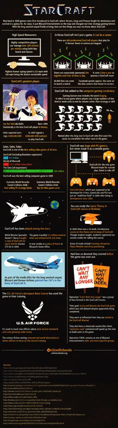 StarCraft infographic, I've been nerding out on Starcraft 2 a ton lately.