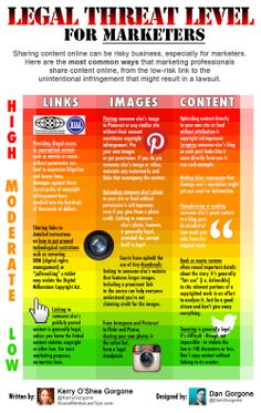 An infographic produced in collaboration with @Dan Gorgone, published 1/15/13 on @MarketingProfs - Legal Threat Levels for Online Content-Sharing [Infographic]