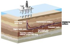 Hydrofracking And The Debate Over Municipal Infrastructure : Toxic Tort Litigation Blog