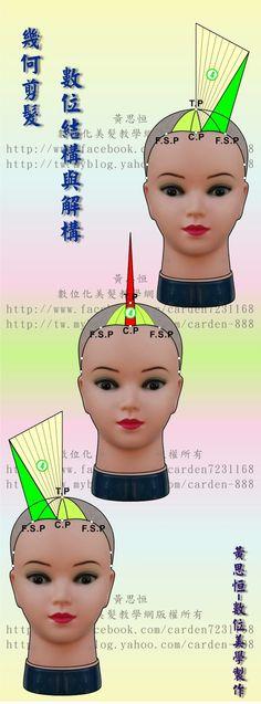 Blogger-黃思恒數位化美髮資訊平台: 幾何剪髮~~數位構圖4~~幾何數位構圖製作及1對1教學 (行動:093636-5051)