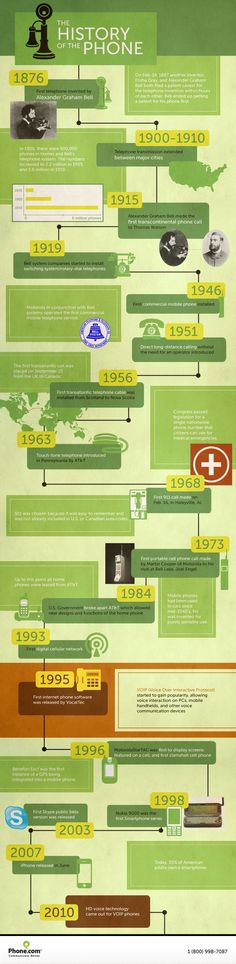 Here's a quick #infographic from Phone.com, showing the history of the phone, from it's landline routes what it's become today. A bit U.S oriented though so not everything is in there.