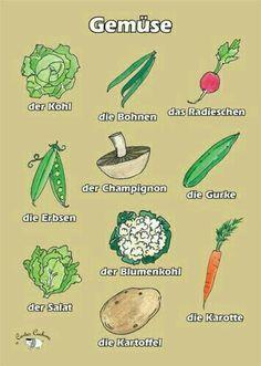 Vegetables in German Study German, German English, Learn English, Learn French, German Grammar, German Words, German Resources, Deutsch Language, Germany Language