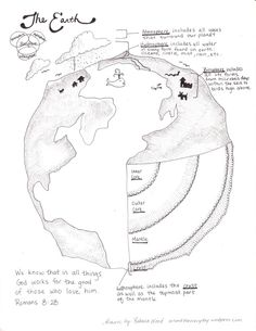 Parts of the Earth coloring page (week 13)