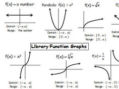 Printables Algebra 2 Functions Worksheet worksheets algebra and 2 on pinterest functions