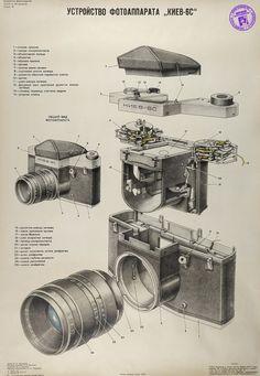 Soviet Camera Catalogs