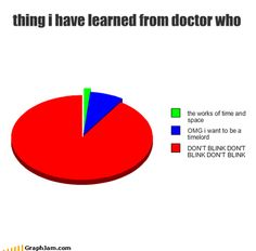 thing i have learned from doctor who