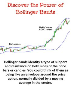 Bollinger bands form a type of support and resistance on both sides of the price bars or candles. You could think of them as being like an envelope surrounding the price action, typically divided by a moving average in the centre. Implied Volatility, Bollinger Bands, Forex Trading System, Stock Charts, Moving Average, Price Chart, Day Trader, Trading Strategies, Extra Money