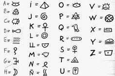 Los Viajes de Yaki: EGIPTO: ESCRITURA EGIPCIA: JEROGLÍFICOS Alphabet Code, Sign Language Alphabet, Alphabet Symbols, Hand Lettering Alphabet, Different Alphabets, Morse, Secret Code, Ancient Symbols, Book Of Shadows