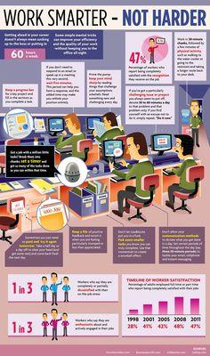 10 Ways to Work Smarter / 10 maneras de trabajar mejor