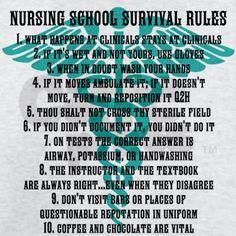 nursing school survival rules blue and black T-Shi