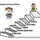 This is a great visual of the steps and stages students go through to master phonological awareness.  They are in progressive order.  These skills ...