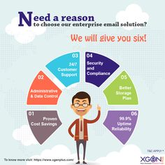 Digital India, Cost Saving, All In One, How To Apply, How To Plan, Website, Learning, Business, Studying