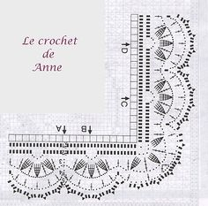 grille bordure dentelle  Le crochet de Anne--another gorgeous edging (graphed)