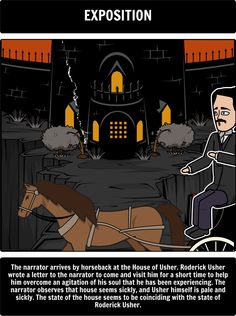 """an analysis of fear in tell tale heart a short story by edgar allan poe In this article, i aim to show how sounds enforce meaning in the story, and h   edgar allan poe's short story """"the tell-tale heart"""" (hereafter tth), first  as my  analysis of tth (and any reading of the story, i would argue) will make clear, the   imagines the old man to be allaying his fears after his """"groan of mortal terror"""" ."""