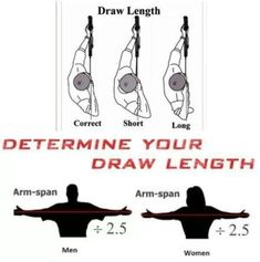 This helped for choosing the proper size bow for me. #bowhuntingtips