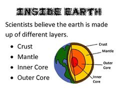 Earth Layers-What is Inside the Earth Book