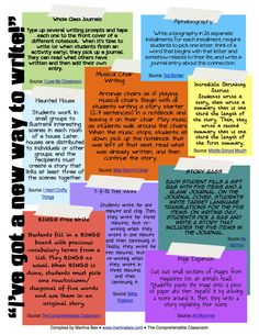 Creative Writing Ideas for the classroom. Teachers can instill a love/ appreciation for words in their students by making writing activities enjoyable for students. Different students have different interests so it is important to be flexible in mediums of literature.