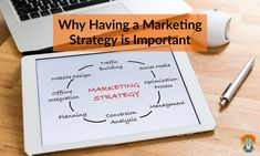 In the world of business, there are a lot of things that are labelled as 'vitally important' to success. Usually, it's things like cash flow or having a business plan, but in our opinion, marketing strategy needs to be added to that list. Any successful company you can think of —including all of the household […] Marketing Strategy Template, Marketing Goals, Content Marketing Strategy, Brand Building, Building A Website, Price Plan, Medium Blog, Executive Summary, Career Success
