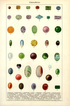 """This Vintage German Print 1900 Antique Gemstones Chart, reminds me of pages that were in my first """"grownup"""" dictionary as a kid. They were few in number, but hugely interesting because they were the only color pages in the whole volume..."""
