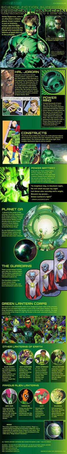 Science Fiction Superhero: Green Lantern