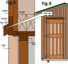How To Measure, Make And Install A Shed Door
