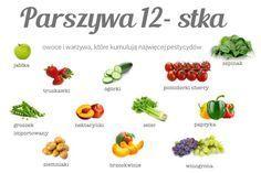 warzywa zawierające najwięcej pestycydów Healthy Recipes, Healthy Food, Alchemy, Woman, Google, Healthy Foods, Healthy Eating Recipes, Women, Healthy Eating