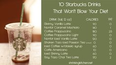 Previous pinner said..When I worked at Starbucks, people would order drinks that were almost 1,000 calories and have no idea....people need this info.   10 Starbucks Drinks That Won't Blow Your Diet