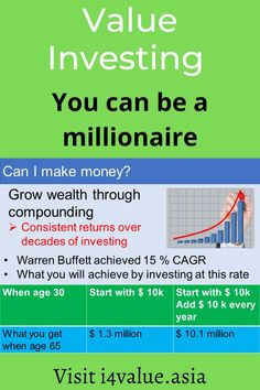 Value Investing, Investing In Stocks, Investing Money, Fundamental Analysis, Technical Analysis, Dividend Investing, Behavioral Issues, Asset Management, Investors
