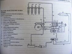 Znalezione obrazy dla zapytania mercedes 123 2,4d schemat układu paliwa