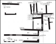 """The Neopalatial """"Farmhouse"""" at Kephali Lazana, Chondros Viannou, Re-examined"""