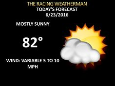 Full Capital Region Weather Forecast for 6/23/16 available at racingwxman.weebly.com