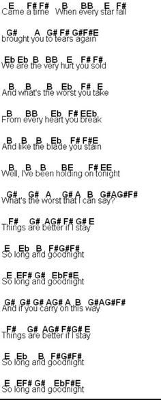 Welcome To The Black Parade By My Chemical Romance Ukulele Chords