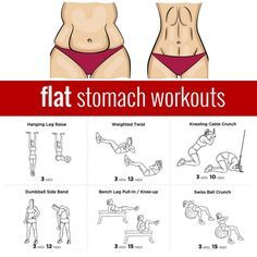 Flat stomach workout | Posted By: CustomWeightLossProgram.com