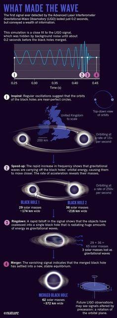 black holes worksheet - photo #21