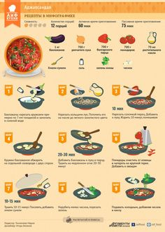 Cooking Tips You Need Before Planning A Big Meal – Cooking Cooking 101, Cooking Time, Cooking Recipes, Vegetarian Recipes, Healthy Recipes, Russian Recipes, Kitchen Recipes, Lunches And Dinners, Easy Meals