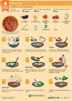 Как приготовить аджапсандал | Рецепты в инфографике | Кухня | Аргументы и Факты