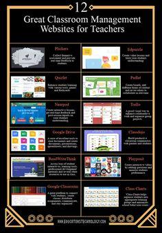 12 Great Classroom Management Websites for Teachers