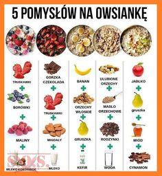 Kuchenne Ciekawostki – Kulinarne S.O.S. Home Recipes, Healthy Life, Meal Planning, Good Food, Lunch Box, Food And Drink, Tola, Food Plan, Gastronomia