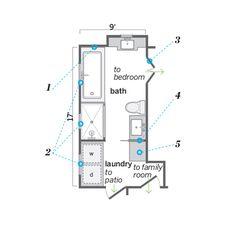 Small Laundry Bathroom Combo Designs Tiny House Blog
