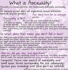 The 28 best gender and sexuality images on pinterest relationships what is asexuality fandeluxe Choice Image