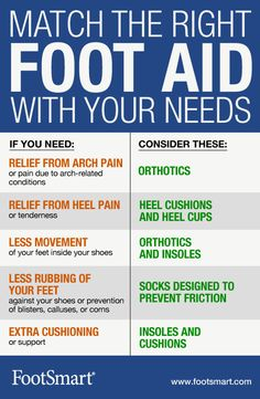 Match the right foot aid with your needs. Find foot solutions if you need relief from arch pain, relief from heel pain, less rubbing of your feet, or extra cushioning.