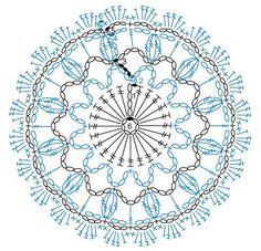 Symbol Crochet #symbol #crochet #patterns