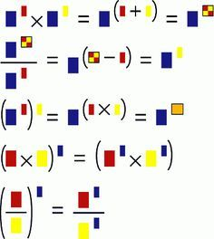 Love this visual version of polynomial laws. So much more accessible than letters imo.