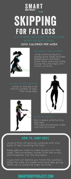 Free Mini-Skipping Workout Download here!