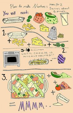 Recipes by Amy Stevens - how to make Nachos Cactus Drawing, Food Drawing, How To Make Nachos, Food Sketch, Food Journal, Kitchen Art, Smash Book, Food Illustrations, Easy Healthy Recipes