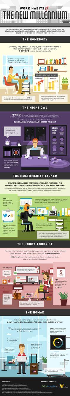 5 tipos de trabajo para 5 tipos de millenials